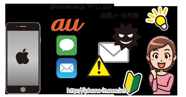auのiPhoneでezweb.ne.jpアドレスの迷惑メール設定
