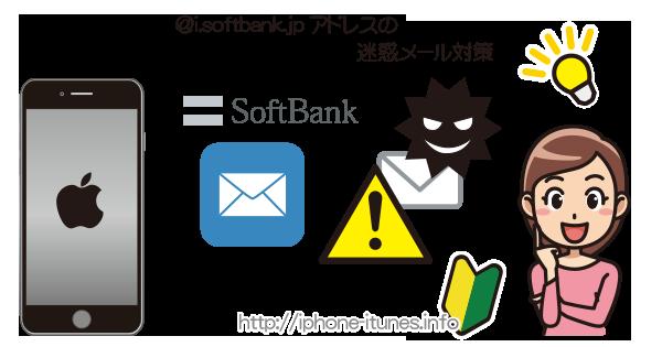 iPhoneのsi.softbank.jpアドレスの迷惑メール設定