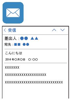 iPhoneのメールappの利用イメージ