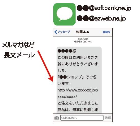 iPhoneのメッセージappで長文を読むのは苦痛