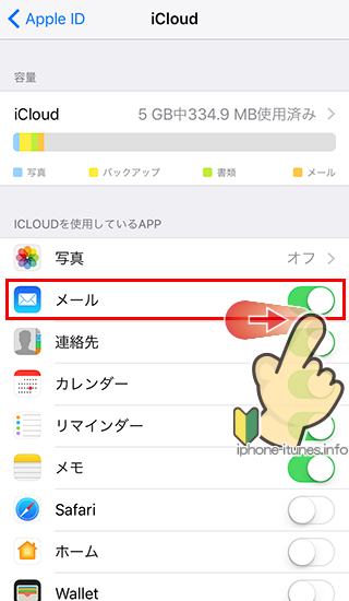 iCloudアカウントは設定されたままで、メールアプリが削除された時に、メール機能がオフに