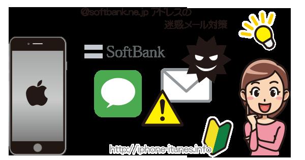 iPhoneの@softbank.ne.jpアドレスの迷惑メール設定