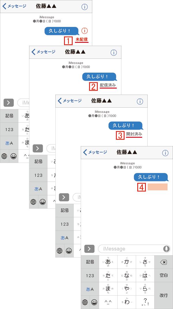 iPhoneからiMessageを送った時のステータスについて
