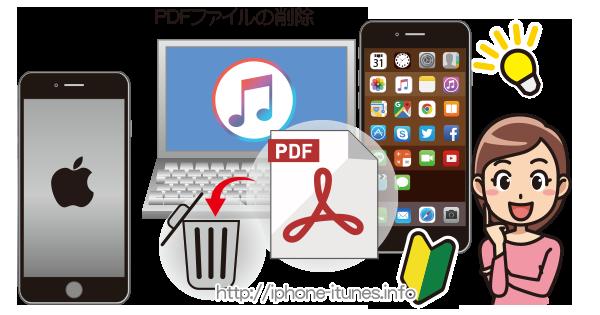 iTunesとiPhoneのPDFファイルを削除する