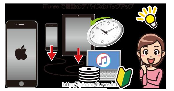 iTunesで複数のデバイス(iPhone,iPad,iPod)のバックアップ