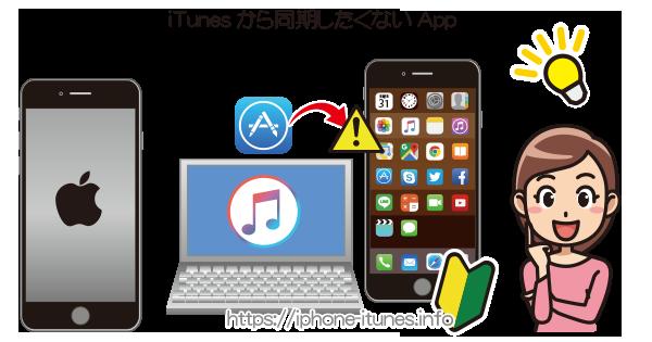 iTunesの不要なAppをiPhoneに同期しない