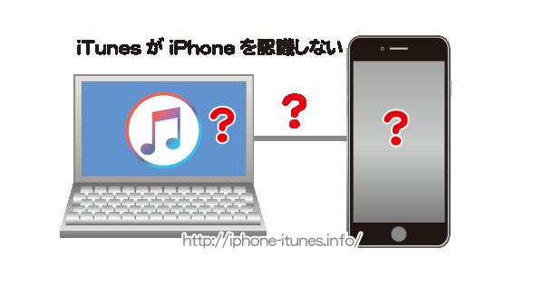 iTunesがiPhoneを認識しない場合の対処法