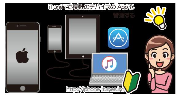 iTunesで複数のデバイス(iPhone,iPod,iPad)を管理