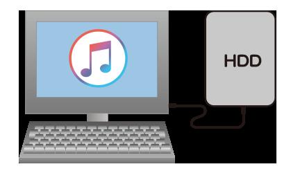 iTunesのデータ移行用に用意したHDDやフラッシュメモリを旧PCに接続