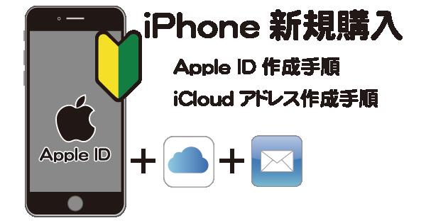 iPhoneからApple IDとiCloudメールアドレスを作成
