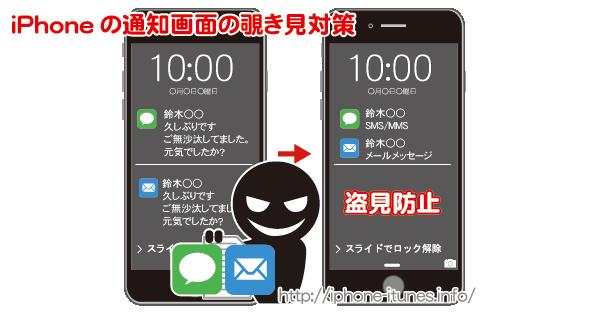 iPhoneのロック画面中に表示されるメッセージ内容の盗見防止