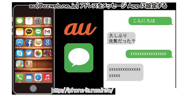 iPhoneにau(@ezweb.ne.jp)アドレスを設定