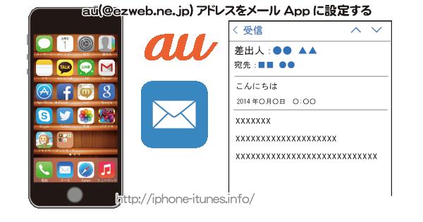 iPhoneにauアドレスをメールappに設定