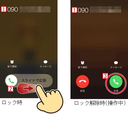 iPhoneで電話を応答/着信/通話する