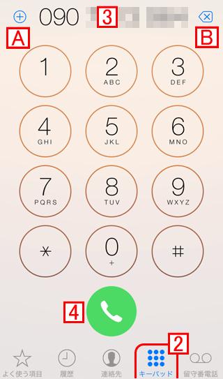 キーパッドから番号を入力し電話をかける