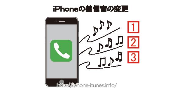 iPhoneの電話の着信音を変更