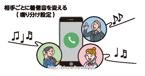 iPhoneで電話の着信音を相手によって鳴り分け設定する