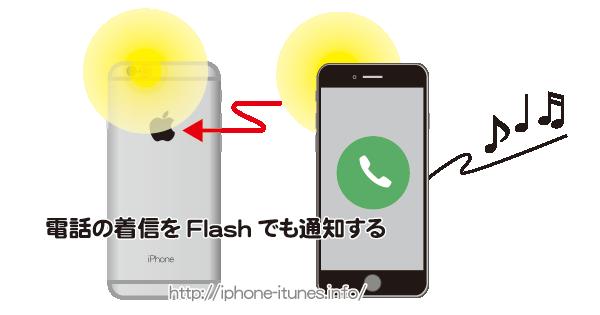 iPhoneのフラッシュ通知(ライト通知)設定