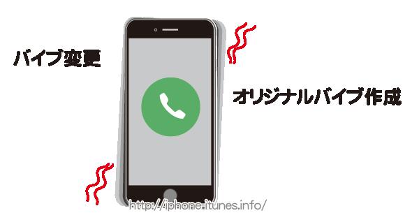 iPhoneの電話 着信時のバイブは変更/作成が可能