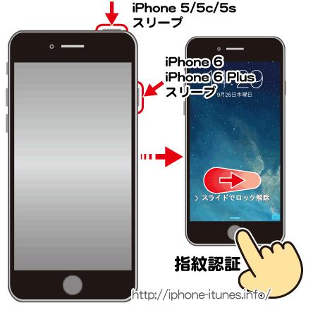 iPhoneの誤操作を防ぐためスリープにする