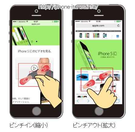 iPhoneの表示でピンチイン(縮小)操作とピンチアウト(拡大表示)操作について