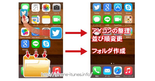 iPhoneのアイコン整理,移動,フォルダ作成について