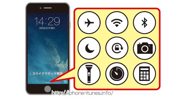 iPhoneのロック中でも使える機能/設定について