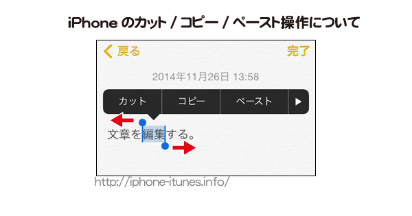 iPhoneでカット/コピー/ペースト(貼り付け)
