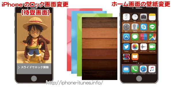 iPhoneのロック画面,ホーム画面の壁紙変更について