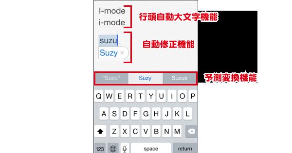 iPhoneの行頭大文字/自動修正/予測変換機能について