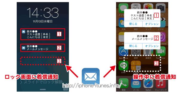 iPhoneで受信したメールの通知設定