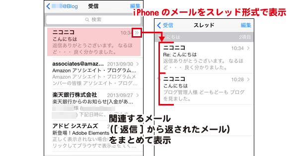 iPhoneのメールをスレッド形式で表示することができる