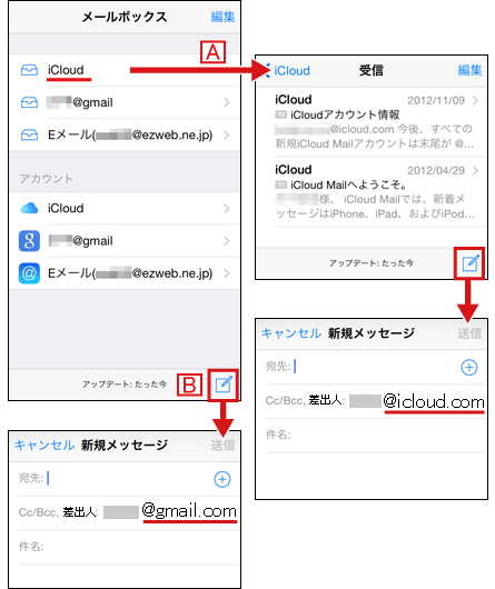 iPhoneからメールを送信する