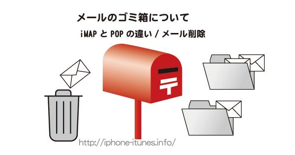 メールをゴミ箱に移動し,削除する