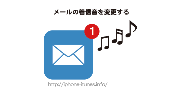 iPhoneのメール着信音は変更が可能
