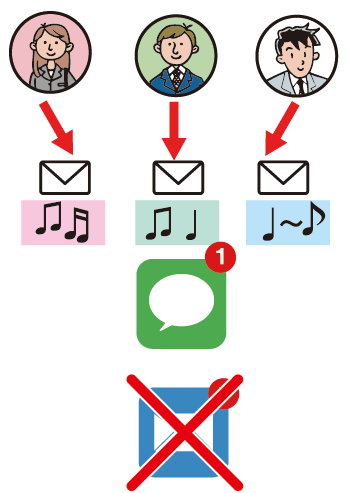 iPhoneでメッセージは個別に鳴り分け可能