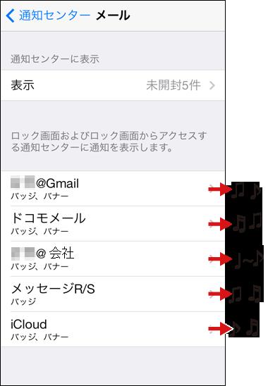 iPhoneに設定された着信アドレスごとに着信音を変える