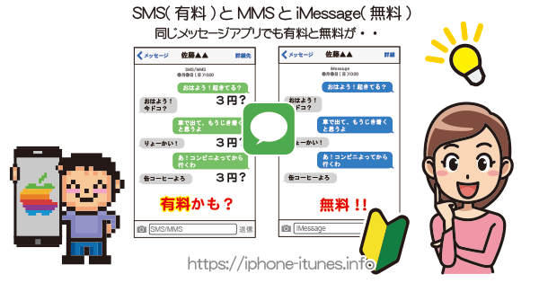 mms messaging iphone メッセージappのsmsととimessage iphoneの使い方 12641