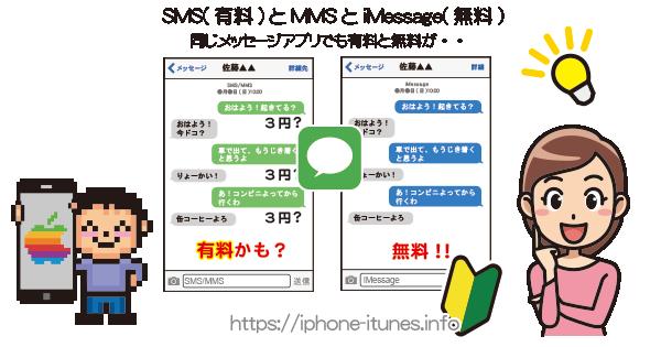 iPhoneのメッセージAppのiMessageとSMSの違い