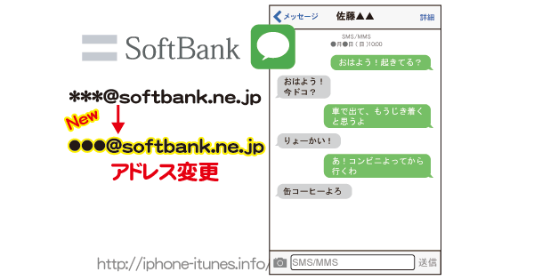 iPhone softbank.ne.jp MMSメールアドレス設定