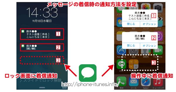 iPhoneで受信したメッセージ(SMS/MMS/iMessage)の通知設定