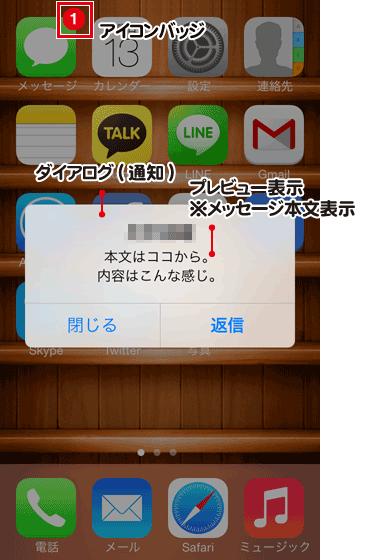 iPhoneにメッセージが着信した時の通知イメージ