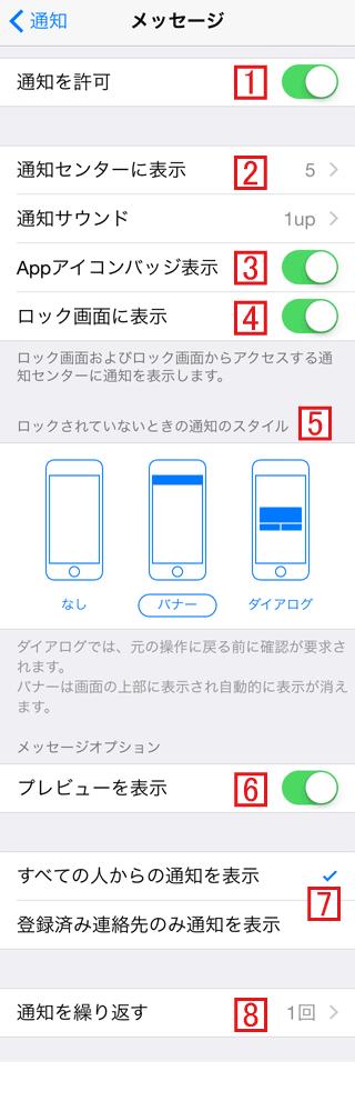 iPhoneのメッセージの通知設定項目
