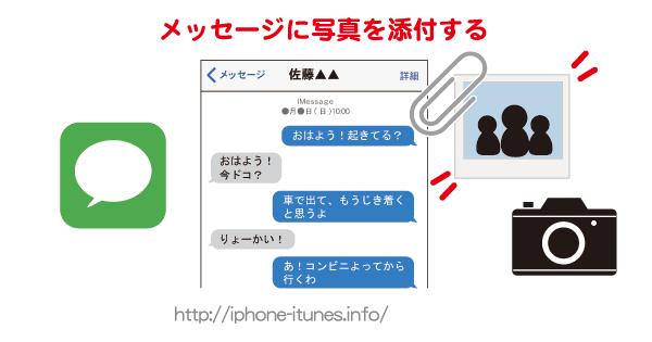 iPhoneでメッセージを送る際に写真を添付
