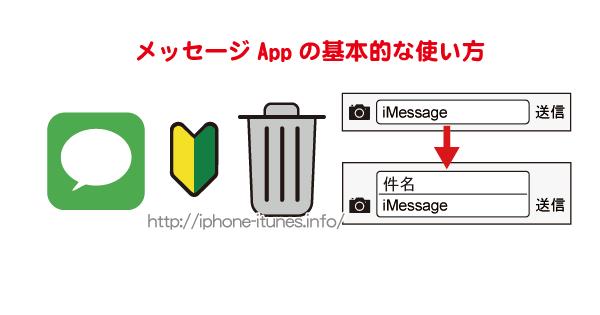 メッセージアプリの基本的な使い方