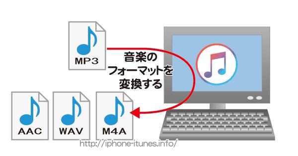 iTunesで音楽のフォーマットを変換