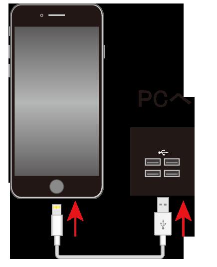 iPhoneとパソコンを接続