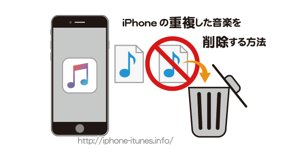iPhoneの重複した音楽を削除する