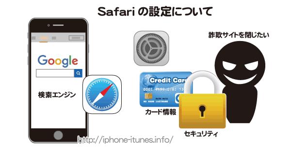 Safariの設定(検索エンジン/セキュリティ等)