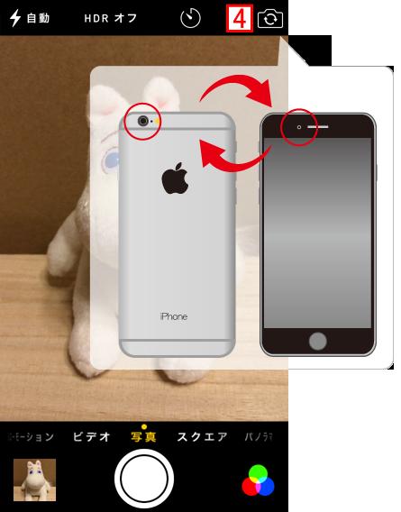 iPhoneのインカメラ/アウトカメラ切り替え